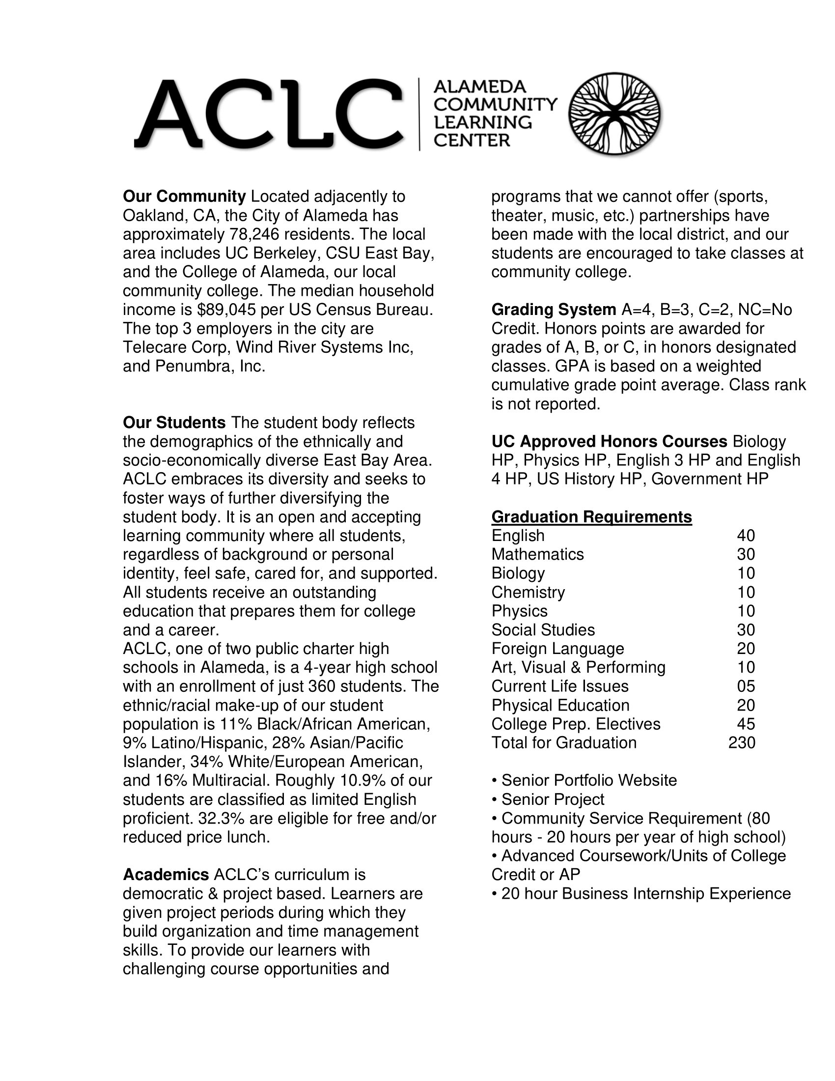 Image of ACLC School Profile p1