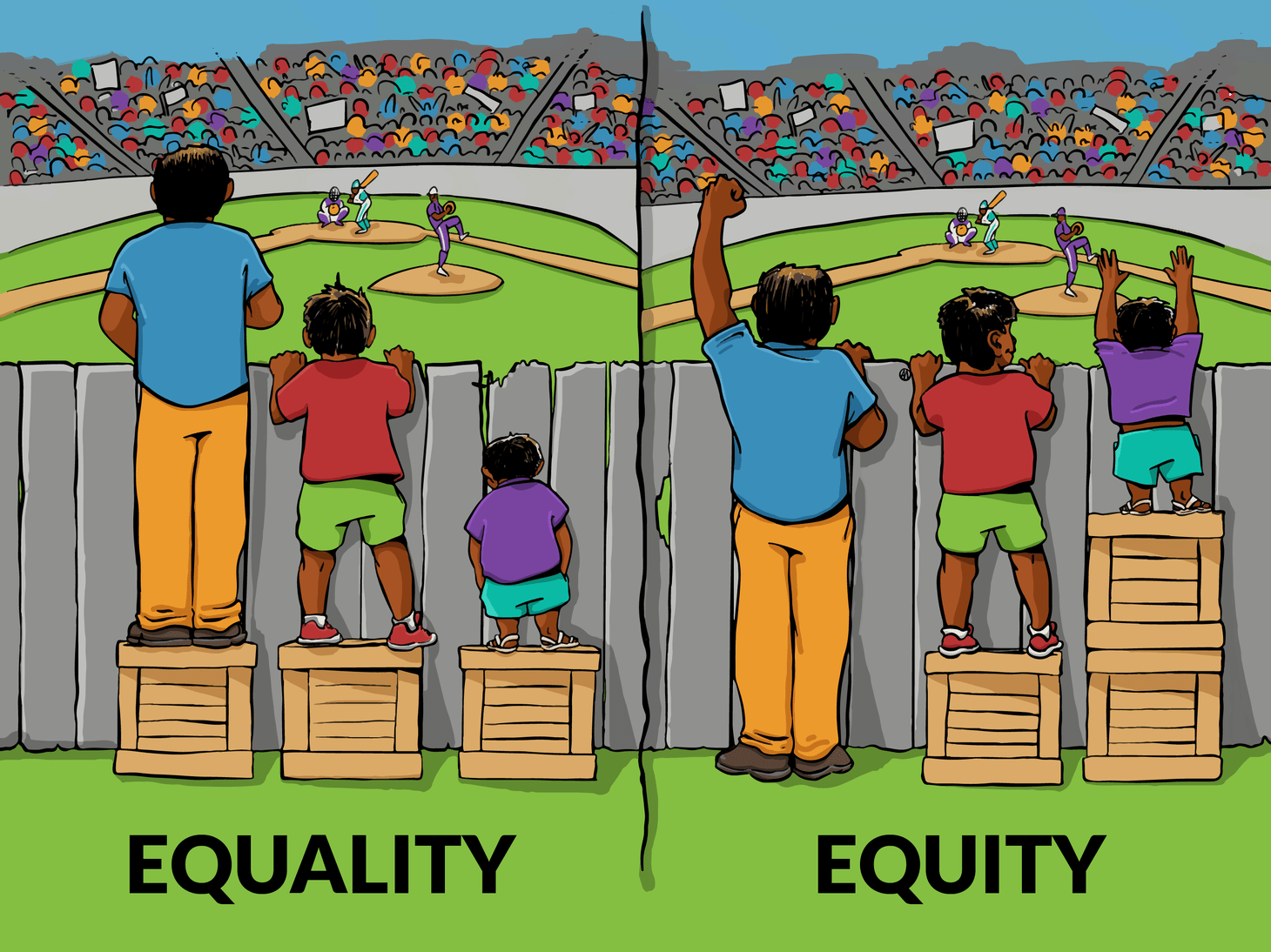 Image showing difference between equality and equity